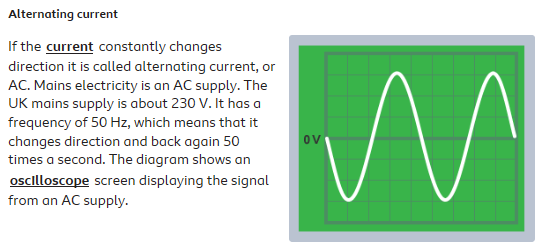 2.06 know the difference between mains electricity being alternating current (a.c.) and direct current (d.c.) being supplied by a cell or battery