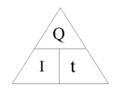 2.15 know and use the relationship between charge, current and time: Q = I × t