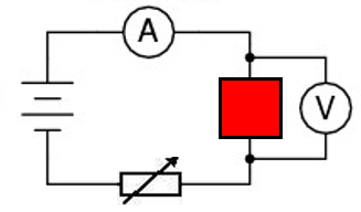 2.09 describe how current varies with voltage in wires, resistors, metal filament lamps and diodes, and how to investigate this experimentally