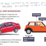 1.26 use the idea of momentum to explain safety features