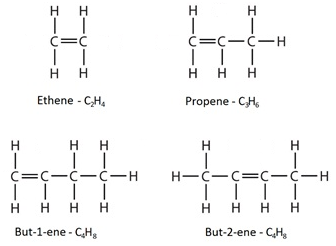 4:26  understand how to draw the structural and displayed formulae for alkenes with up to four carbon atoms in the molecule, and name the unbranched-chain isomers.  Knowledge of cis/trans or E/Z notation is not required