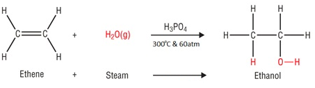 4:32  (Triple only)  know that ethanol can be manufactured by: 1) reacting ethene with steam in the presence of a phosphoric acid catalyst at a temperature of about 300⁰C and a pressure of about 60–70atm; and 2) the fermentation of glucose, in the absence of air, at an optimum temperature of about 30⁰C and using the enzymes in yeast