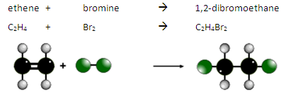 4:27  describe the reactions of alkenes with bromine, to produce dibromoalkanes