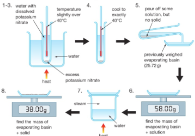 1:07  (Triple only)  practical: investigate the solubility of a solid in water at a specific temperature