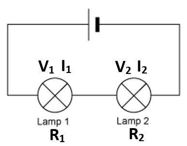 2.19 calculate the currents, voltages and resistances of two resistive components connected in a series circuit